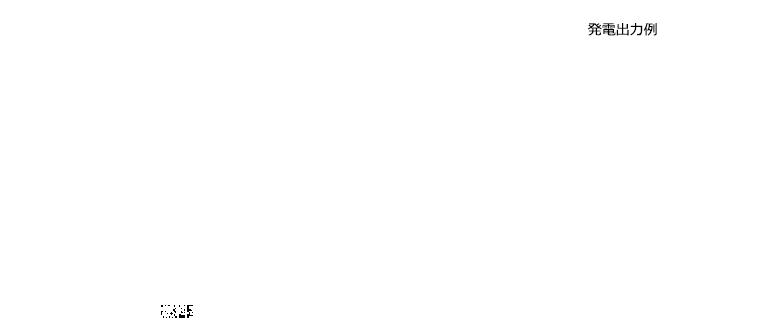 バイオマス発電